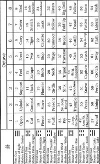 XingYiQuan Card